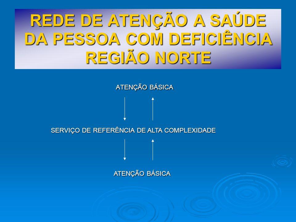 ATENÇÃO BÁSICA ATENÇÃO BÁSICA SERVIÇO DE REFERÊNCIA DE ALTA COMPLEXIDADE ATENÇÃO BÁSICA ATENÇÃO BÁSICA REDE DE ATENÇÃO A SAÚDE DA PESSOA COM DEFICIÊNC