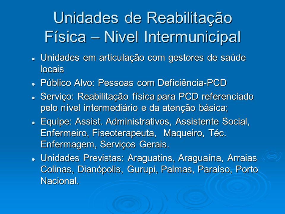 Unidades de Reabilitação Física – Nivel Intermunicipal Unidades em articulação com gestores de saúde locais Unidades em articulação com gestores de sa