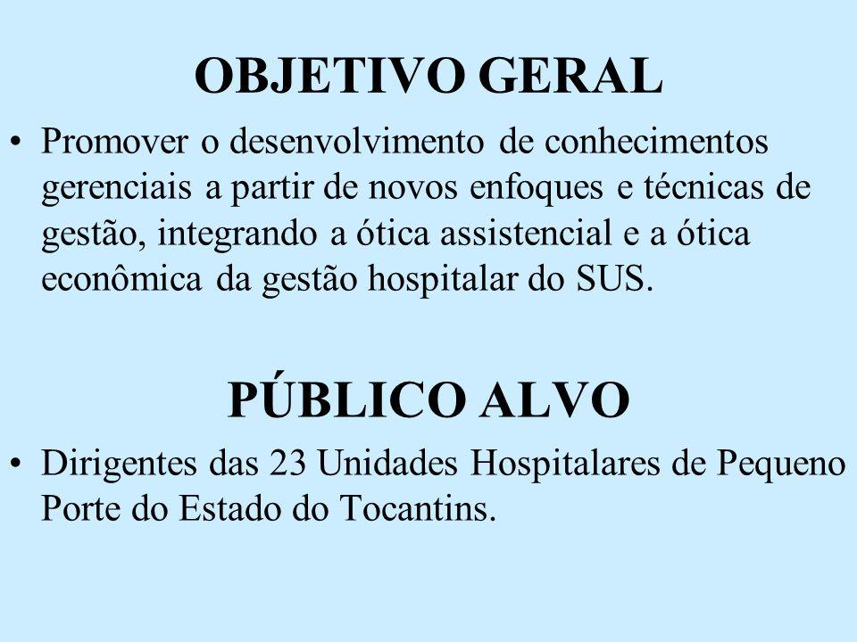 ORÇAMENTO FONTE: 45 (Plano de EP – R$ 19.166,57) METAS Realização de 01 curso de Qualificação de Gestão e Gerenciamento Hospitalar, a ser realizado em 01 módulo de 40 (quarenta) horas, com 30 vagas.