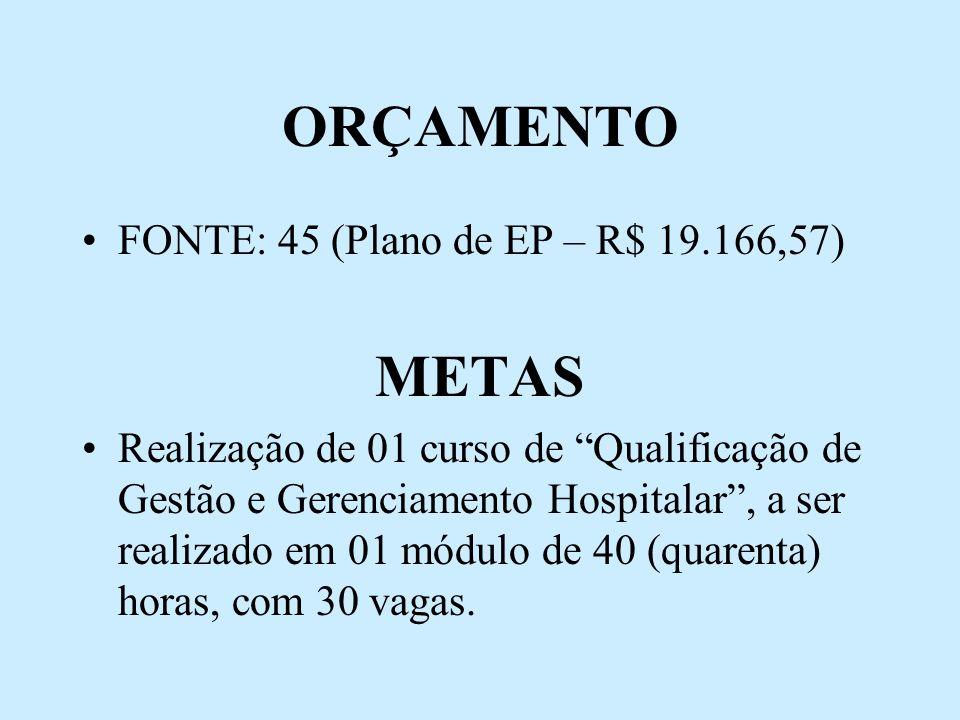 ORÇAMENTO FONTE: 45 (Plano de EP – R$ 19.166,57) METAS Realização de 01 curso de Qualificação de Gestão e Gerenciamento Hospitalar, a ser realizado em