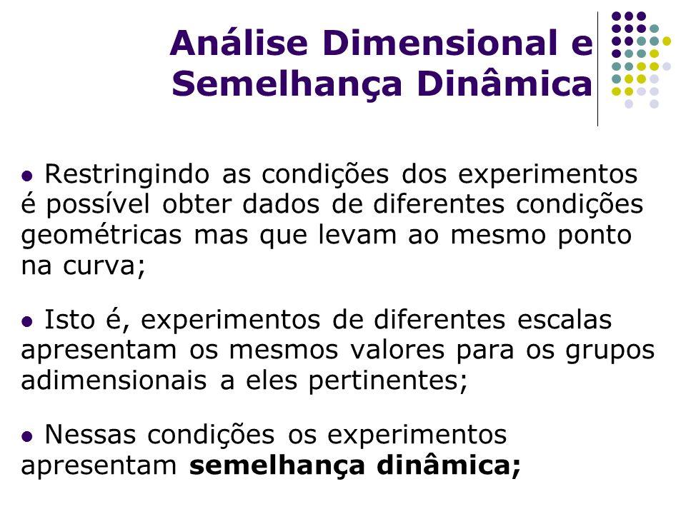 Análise Dimensional e Semelhança Dinâmica Restringindo as condições dos experimentos é possível obter dados de diferentes condições geométricas mas que levam ao mesmo ponto na curva; Isto é, experimentos de diferentes escalas apresentam os mesmos valores para os grupos adimensionais a eles pertinentes; Nessas condições os experimentos apresentam semelhança dinâmica;