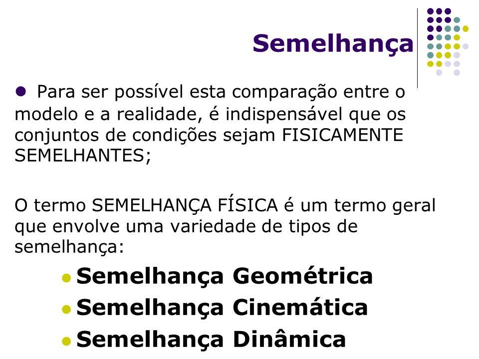 Semelhança Para ser possível esta comparação entre o modelo e a realidade, é indispensável que os conjuntos de condições sejam FISICAMENTE SEMELHANTES; O termo SEMELHANÇA FÍSICA é um termo geral que envolve uma variedade de tipos de semelhança: Semelhança Geométrica Semelhança Cinemática Semelhança Dinâmica