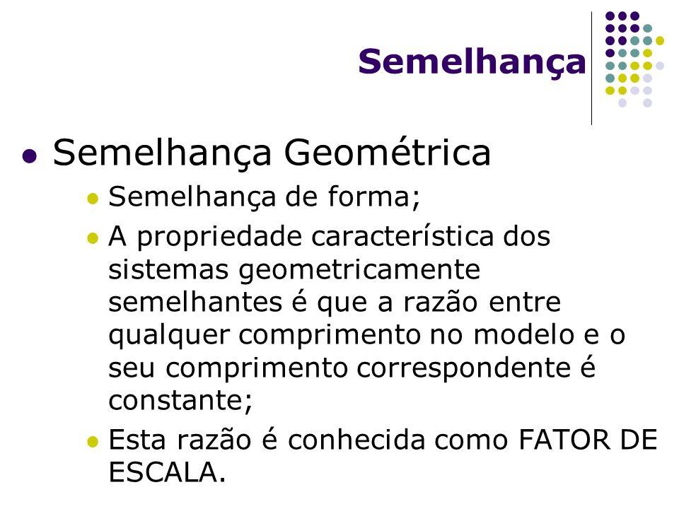 Semelhança Semelhança Geométrica Semelhança de forma; A propriedade característica dos sistemas geometricamente semelhantes é que a razão entre qualquer comprimento no modelo e o seu comprimento correspondente é constante; Esta razão é conhecida como FATOR DE ESCALA.