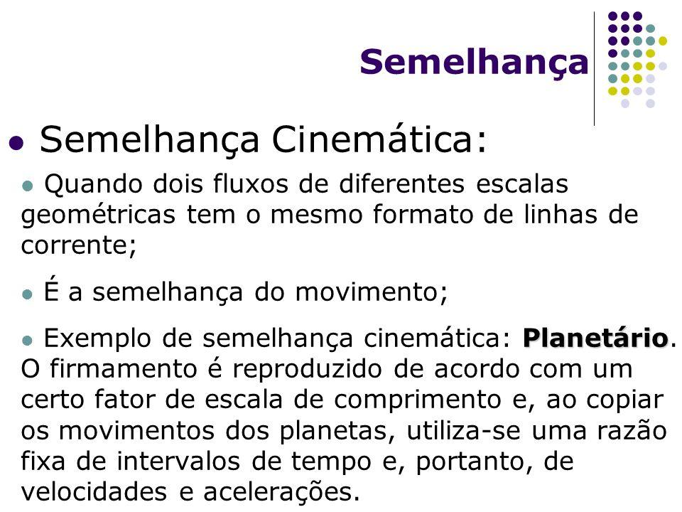 Semelhança Semelhança Cinemática: Quando dois fluxos de diferentes escalas geométricas tem o mesmo formato de linhas de corrente; É a semelhança do movimento; Planetário Exemplo de semelhança cinemática: Planetário.