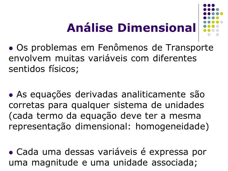 Análise Dimensional Os problemas em Fenômenos de Transporte envolvem muitas variáveis com diferentes sentidos físicos; As equações derivadas analiticamente são corretas para qualquer sistema de unidades (cada termo da equação deve ter a mesma representação dimensional: homogeneidade) Cada uma dessas variáveis é expressa por uma magnitude e uma unidade associada;