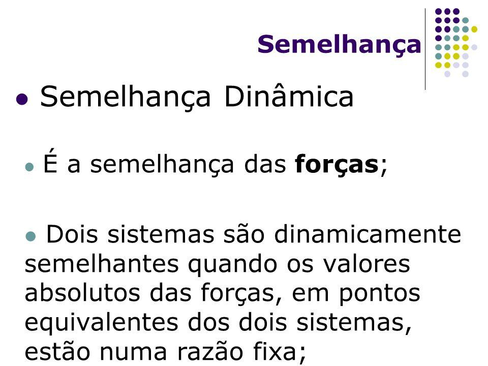 Semelhança Semelhança Dinâmica É a semelhança das forças; Dois sistemas são dinamicamente semelhantes quando os valores absolutos das forças, em pontos equivalentes dos dois sistemas, estão numa razão fixa;