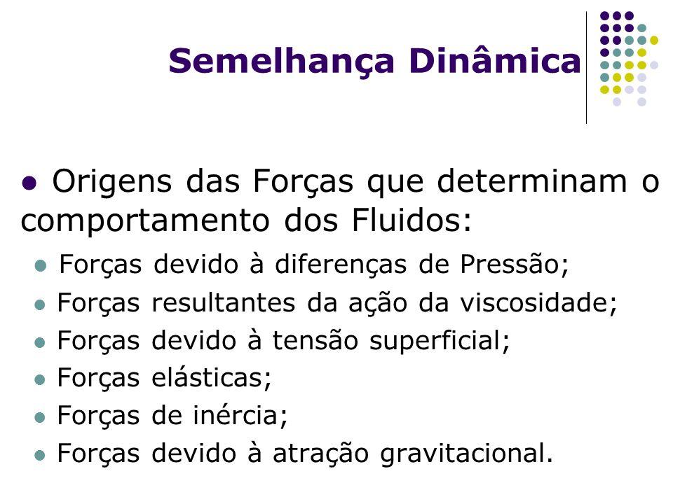 Semelhança Dinâmica Origens das Forças que determinam o comportamento dos Fluidos: Forças devido à diferenças de Pressão; Forças resultantes da ação da viscosidade; Forças devido à tensão superficial; Forças elásticas; Forças de inércia; Forças devido à atração gravitacional.