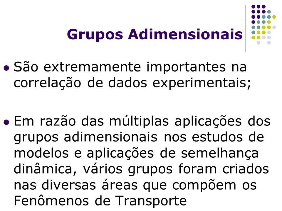 Grupos Adimensionais São extremamente importantes na correlação de dados experimentais; Em razão das múltiplas aplicações dos grupos adimensionais nos estudos de modelos e aplicações de semelhança dinâmica, vários grupos foram criados nas diversas áreas que compõem os Fenômenos de Transporte