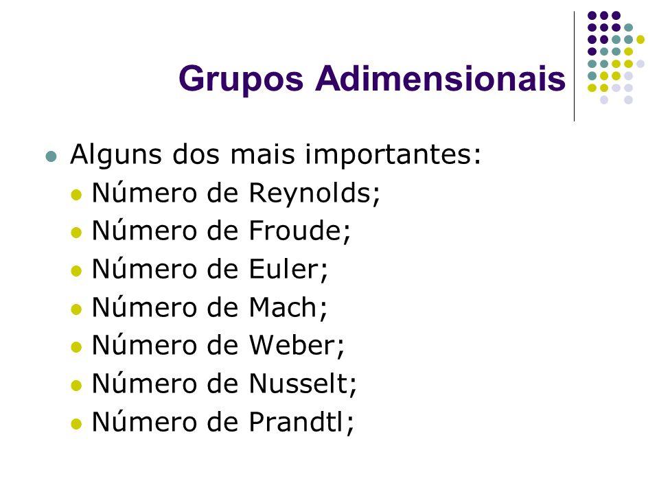 Alguns dos mais importantes: Número de Reynolds; Número de Froude; Número de Euler; Número de Mach; Número de Weber; Número de Nusselt; Número de Prandtl; Grupos Adimensionais