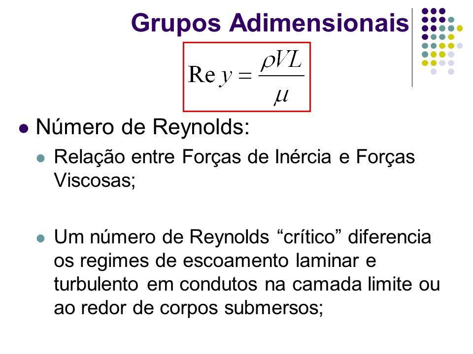 Número de Reynolds: Relação entre Forças de Inércia e Forças Viscosas; Um número de Reynolds crítico diferencia os regimes de escoamento laminar e turbulento em condutos na camada limite ou ao redor de corpos submersos;