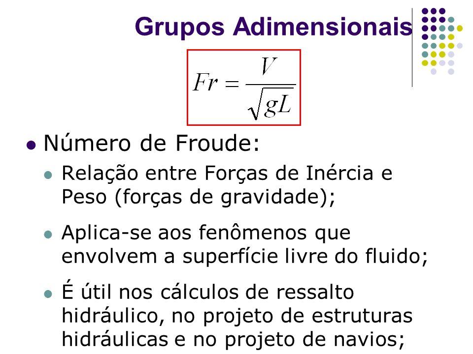 Grupos Adimensionais Número de Froude: Relação entre Forças de Inércia e Peso (forças de gravidade); Aplica-se aos fenômenos que envolvem a superfície livre do fluido; É útil nos cálculos de ressalto hidráulico, no projeto de estruturas hidráulicas e no projeto de navios;