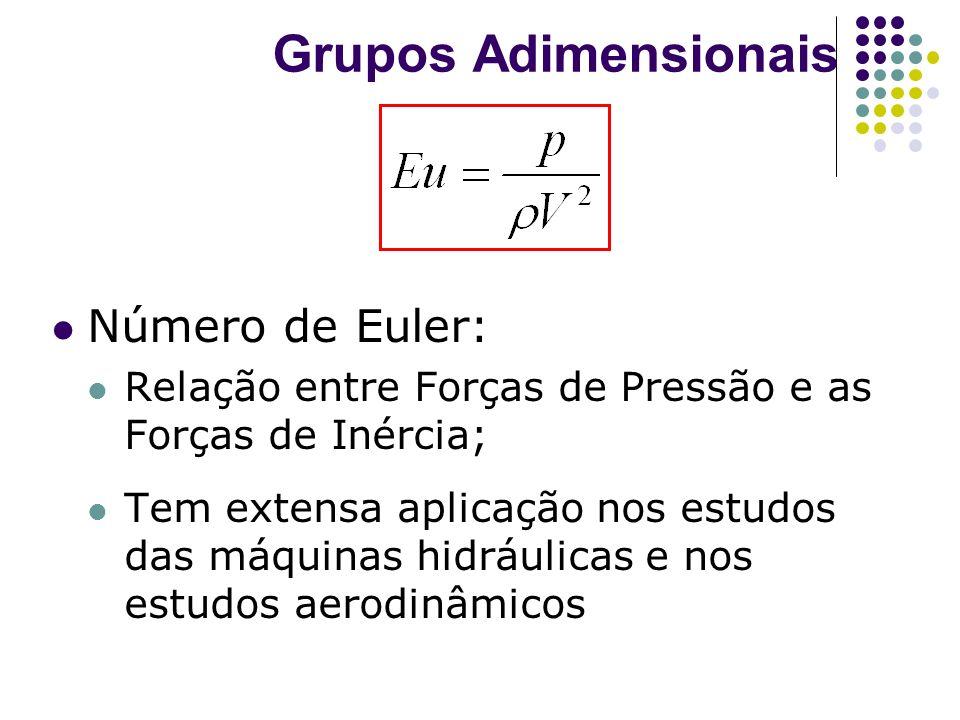 Grupos Adimensionais Número de Euler: Relação entre Forças de Pressão e as Forças de Inércia; Tem extensa aplicação nos estudos das máquinas hidráulicas e nos estudos aerodinâmicos