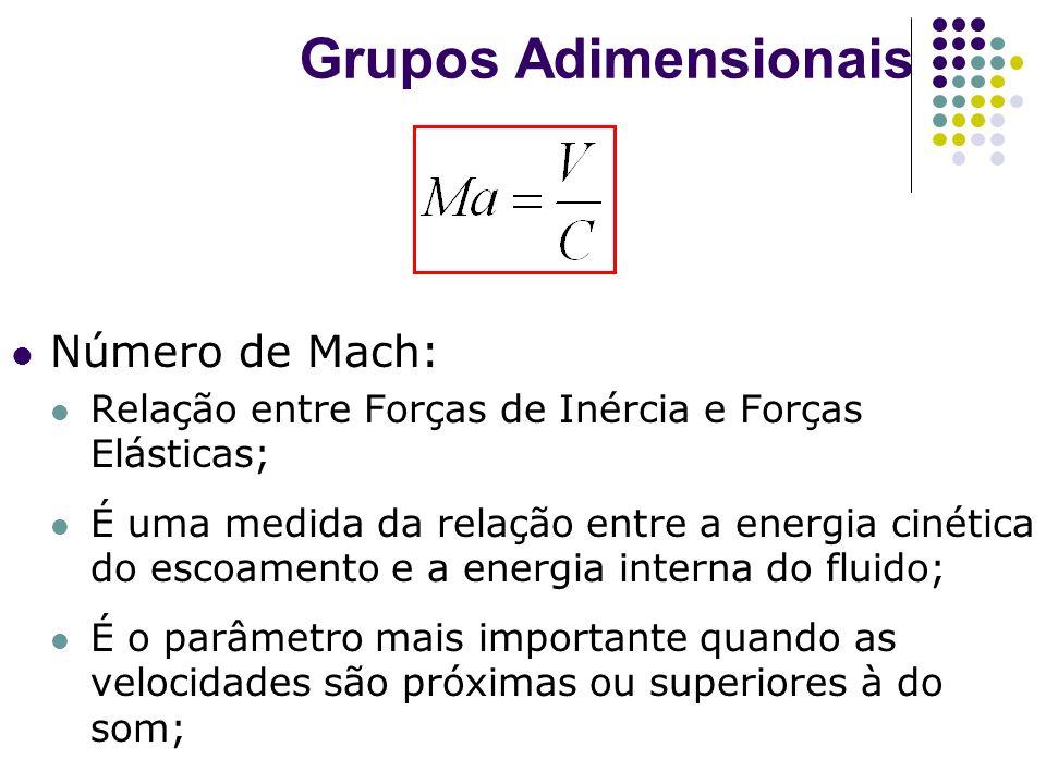Número de Mach: Relação entre Forças de Inércia e Forças Elásticas; É uma medida da relação entre a energia cinética do escoamento e a energia interna do fluido; É o parâmetro mais importante quando as velocidades são próximas ou superiores à do som; Grupos Adimensionais