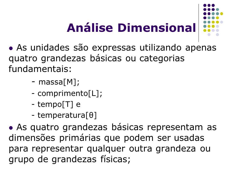 Análise Dimensional As unidades são expressas utilizando apenas quatro grandezas básicas ou categorias fundamentais: - massa[M]; - comprimento[L]; - tempo[T] e - temperatura[θ] As quatro grandezas básicas representam as dimensões primárias que podem ser usadas para representar qualquer outra grandeza ou grupo de grandezas físicas;