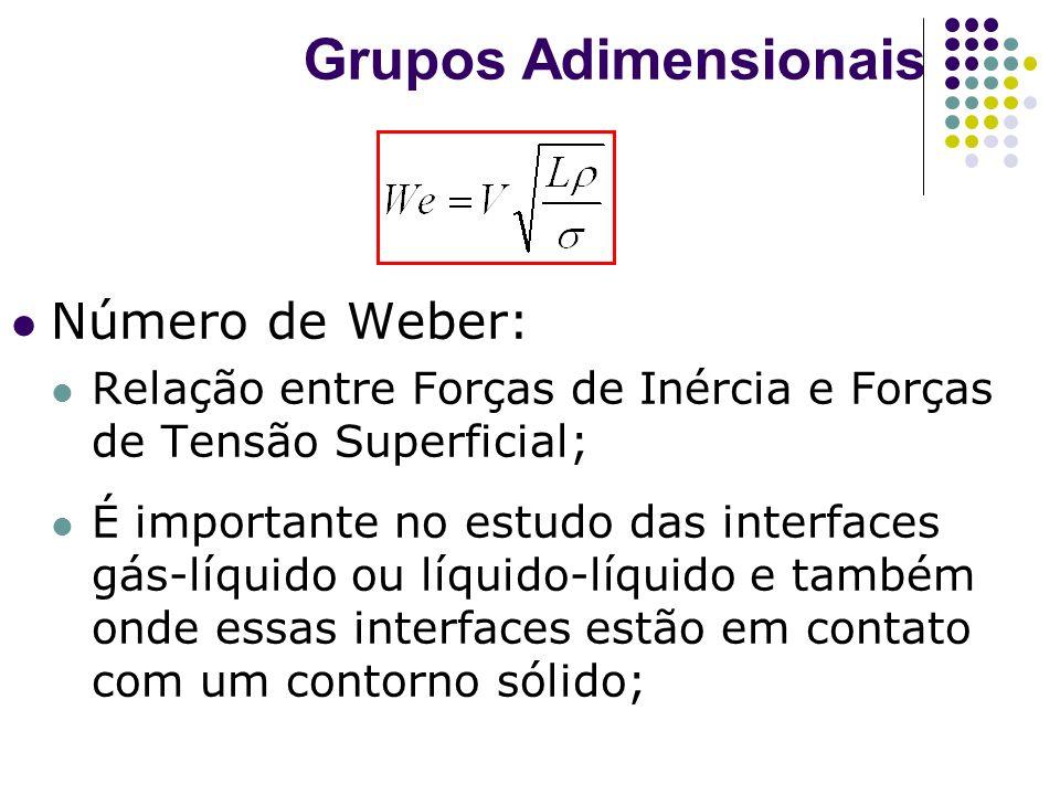 Número de Weber: Relação entre Forças de Inércia e Forças de Tensão Superficial; É importante no estudo das interfaces gás-líquido ou líquido-líquido e também onde essas interfaces estão em contato com um contorno sólido; Grupos Adimensionais