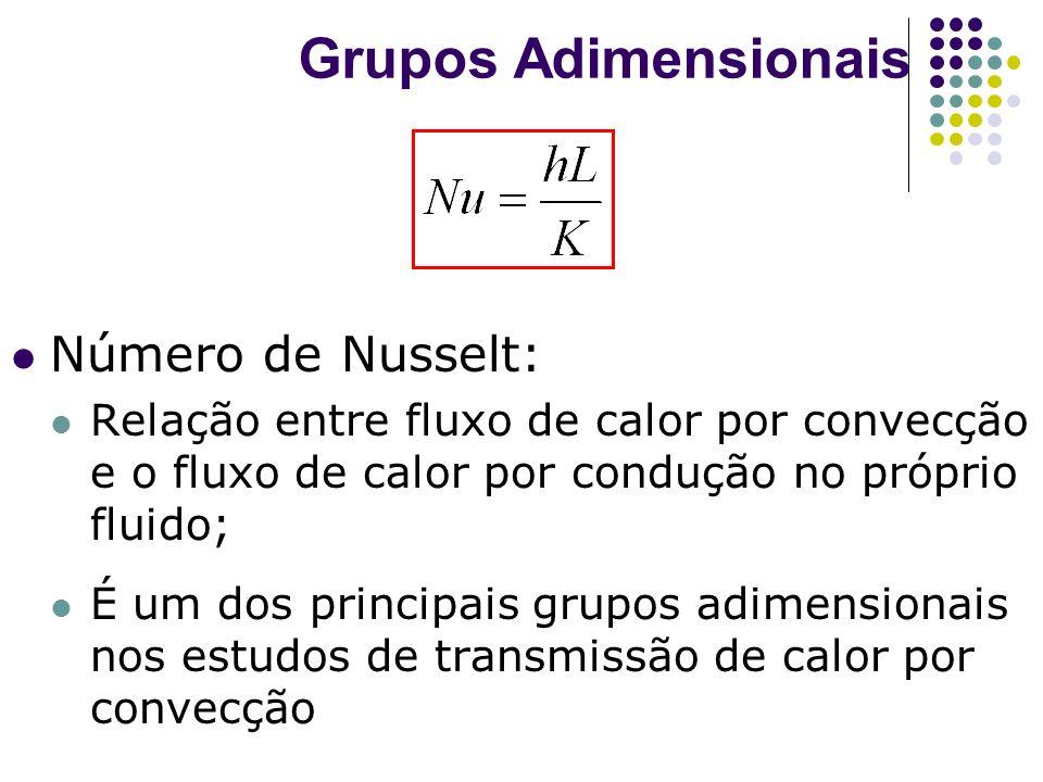 Número de Nusselt: Relação entre fluxo de calor por convecção e o fluxo de calor por condução no próprio fluido; É um dos principais grupos adimensionais nos estudos de transmissão de calor por convecção Grupos Adimensionais