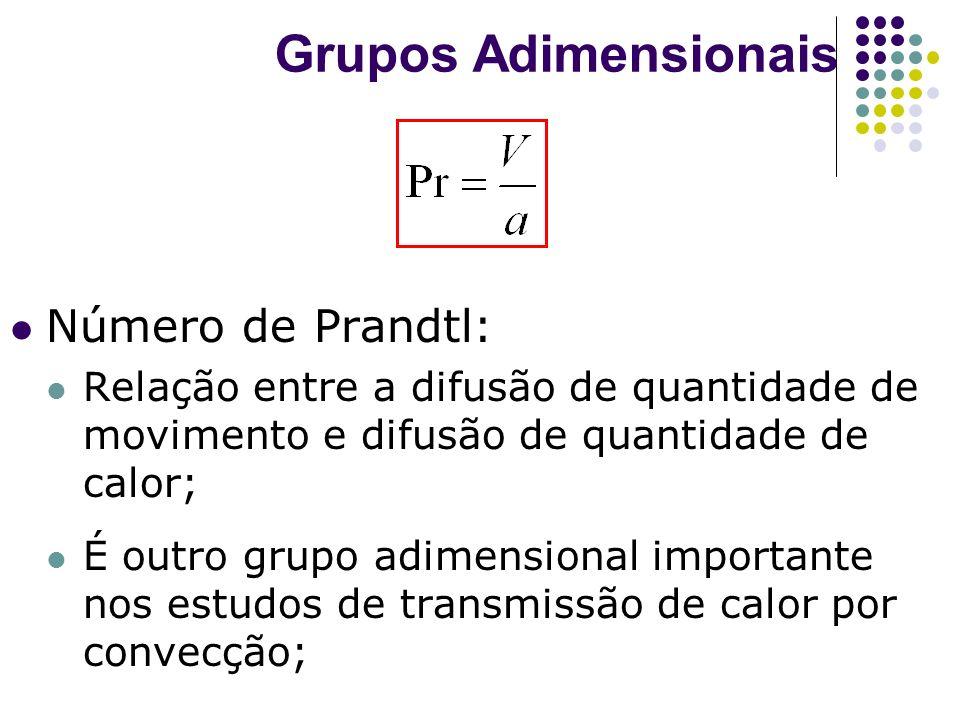 Número de Prandtl: Relação entre a difusão de quantidade de movimento e difusão de quantidade de calor; É outro grupo adimensional importante nos estudos de transmissão de calor por convecção; Grupos Adimensionais