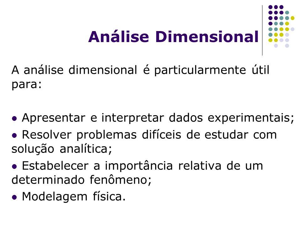Análise Dimensional A análise dimensional é particularmente útil para: Apresentar e interpretar dados experimentais; Resolver problemas difíceis de estudar com solução analítica; Estabelecer a importância relativa de um determinado fenômeno; Modelagem física.