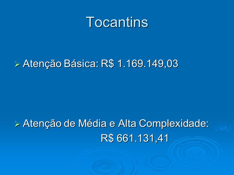 Tocantins Atenção Básica: R$ 1.169.149,03 Atenção Básica: R$ 1.169.149,03 Atenção de Média e Alta Complexidade: Atenção de Média e Alta Complexidade: R$ 661.131,41 R$ 661.131,41
