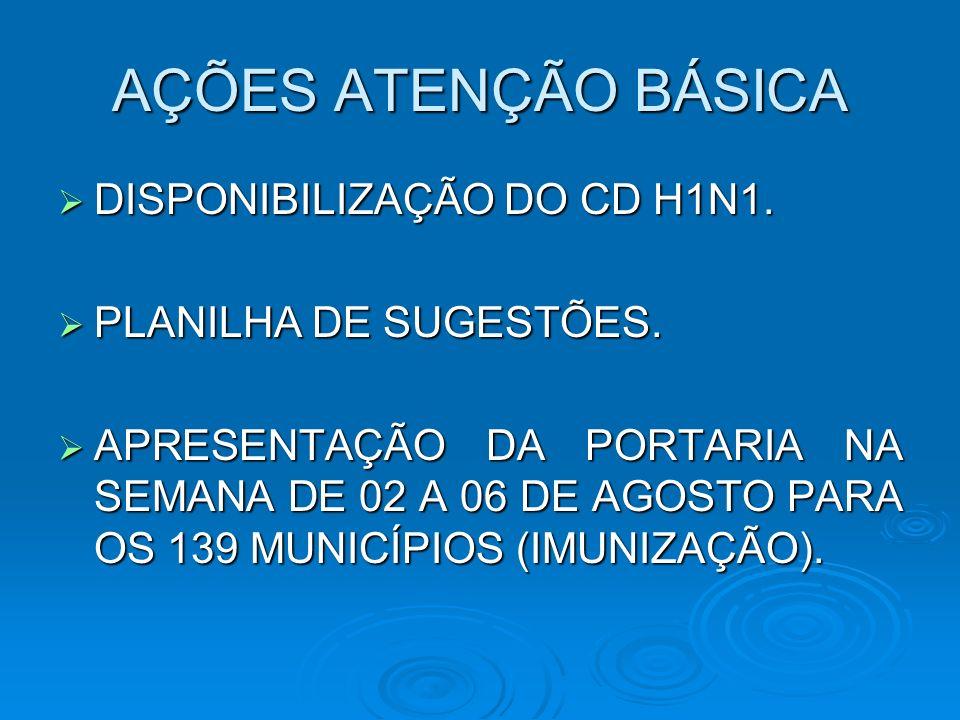 AÇÕES ATENÇÃO BÁSICA DISPONIBILIZAÇÃO DO CD H1N1. DISPONIBILIZAÇÃO DO CD H1N1.