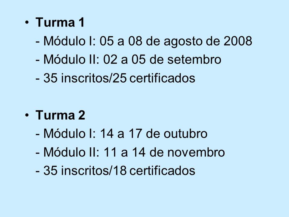 Turma 1 - Módulo I: 05 a 08 de agosto de 2008 - Módulo II: 02 a 05 de setembro - 35 inscritos/25 certificados Turma 2 - Módulo I: 14 a 17 de outubro - Módulo II: 11 a 14 de novembro - 35 inscritos/18 certificados