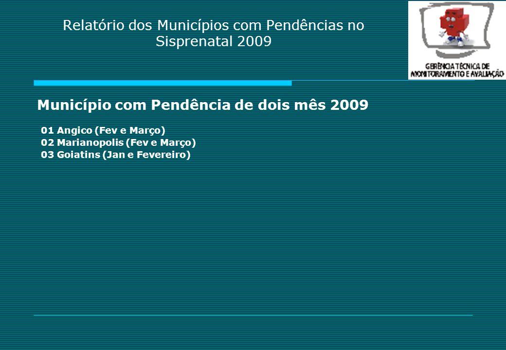 01 Angico (Fev e Março) 02 Marianopolis (Fev e Março) 03 Goiatins (Jan e Fevereiro) Relatório dos Municípios com Pendências no Sisprenatal 2009 Município com Pendência de dois mês 2009