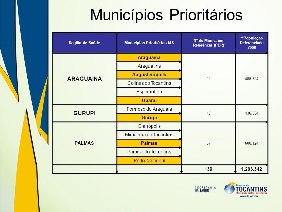 Municípios Prioritários Região de SaúdeMunicípios Prioritários MS Nº de Munic. em Referência (PDR) **População Referenciada 2008 ARAGUAINA Araguaína 5