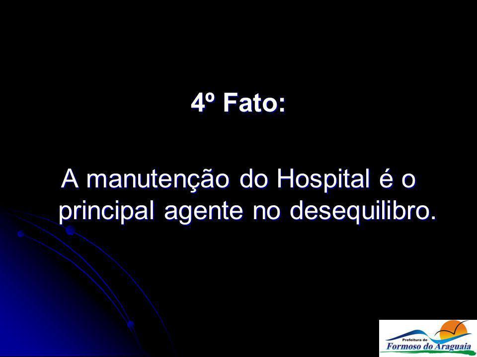 4º Fato: A manutenção do Hospital é o principal agente no desequilibro.