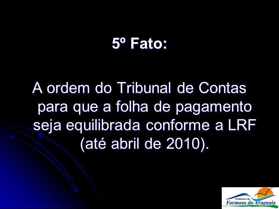 5º Fato: A ordem do Tribunal de Contas para que a folha de pagamento seja equilibrada conforme a LRF (até abril de 2010).
