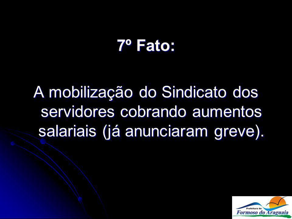 7º Fato: A mobilização do Sindicato dos servidores cobrando aumentos salariais (já anunciaram greve).