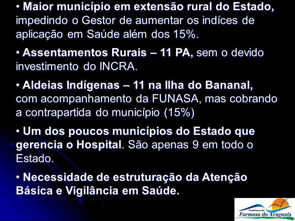 Maior município em extensão rural do Estado, impedindo o Gestor de aumentar os indíces de aplicação em Saúde além dos 15%.