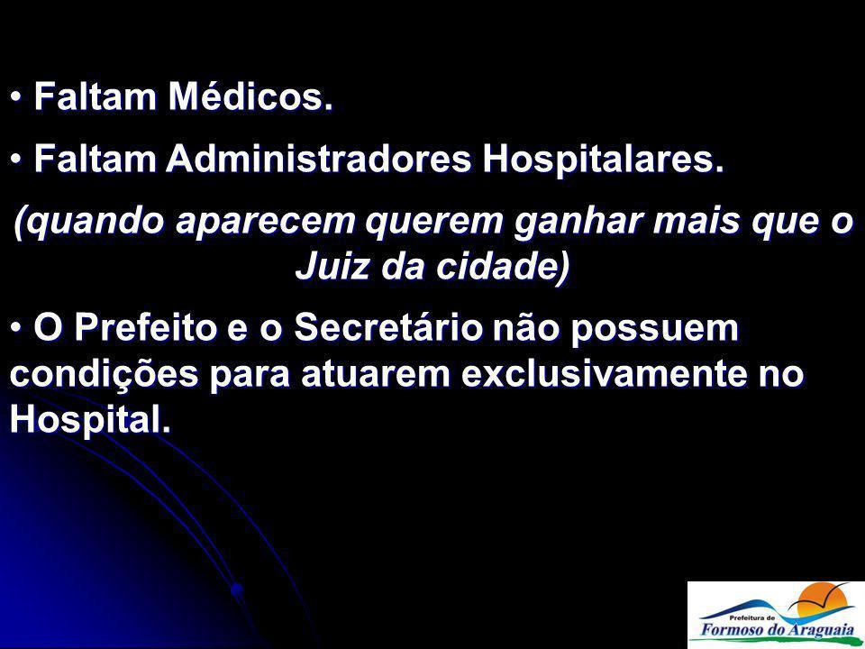 Faltam Médicos. Faltam Médicos. Faltam Administradores Hospitalares.