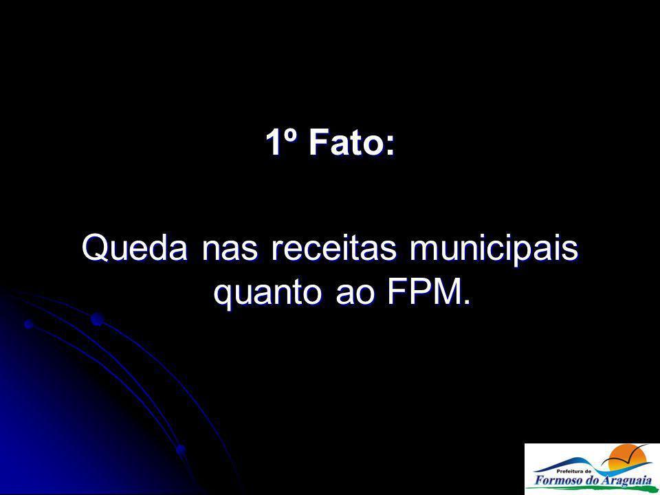 1º Fato: Queda nas receitas municipais quanto ao FPM.