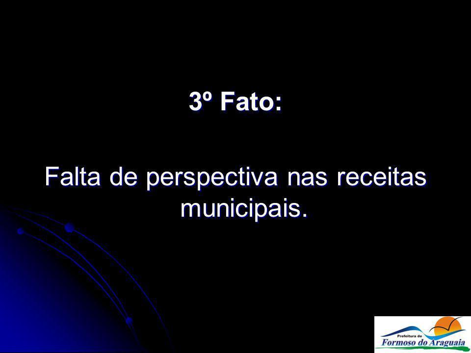3º Fato: Falta de perspectiva nas receitas municipais.