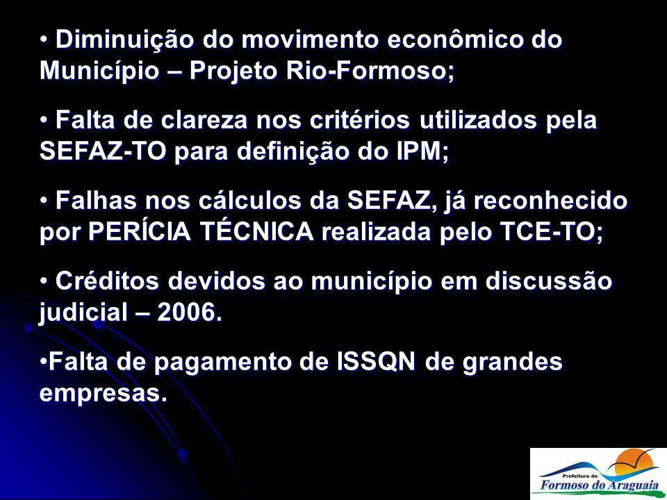 Diminuição do movimento econômico do Município – Projeto Rio-Formoso; Diminuição do movimento econômico do Município – Projeto Rio-Formoso; Falta de clareza nos critérios utilizados pela SEFAZ-TO para definição do IPM; Falta de clareza nos critérios utilizados pela SEFAZ-TO para definição do IPM; Falhas nos cálculos da SEFAZ, já reconhecido por PERÍCIA TÉCNICA realizada pelo TCE-TO; Falhas nos cálculos da SEFAZ, já reconhecido por PERÍCIA TÉCNICA realizada pelo TCE-TO; Créditos devidos ao município em discussão judicial – 2006.