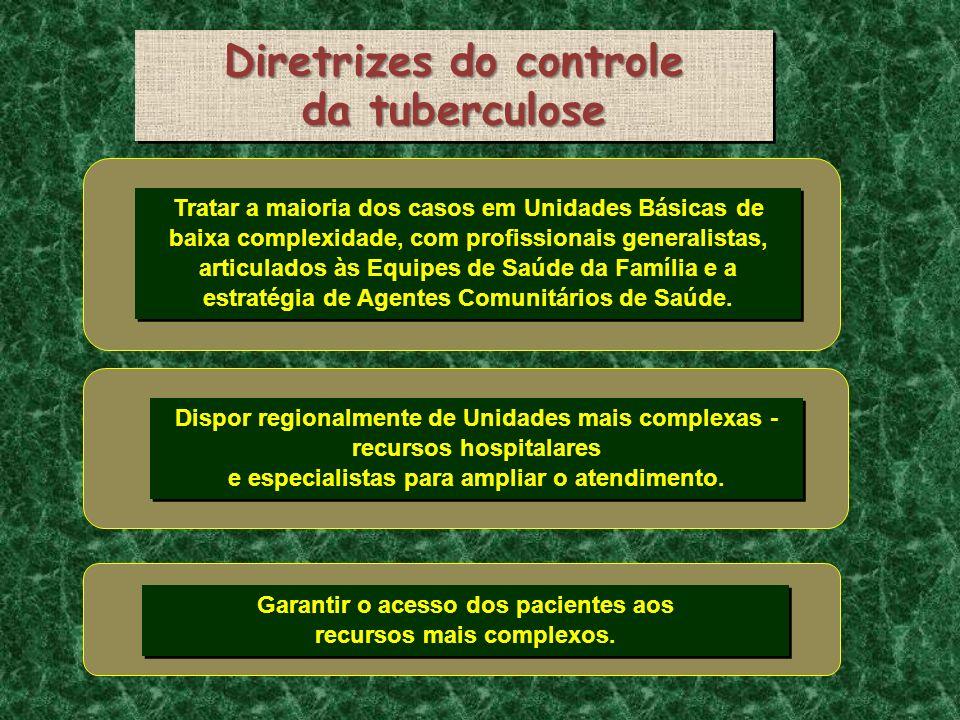 Diretrizes do controle da tuberculose Diretrizes do controle da tuberculose Tratar a maioria dos casos em Unidades Básicas de baixa complexidade, com