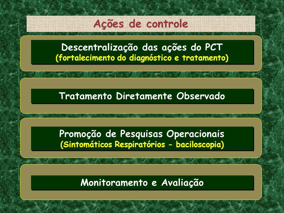 Ações de controle Descentralização das ações do PCT (fortalecimento do diagnóstico e tratamento) Descentralização das ações do PCT (fortalecimento do
