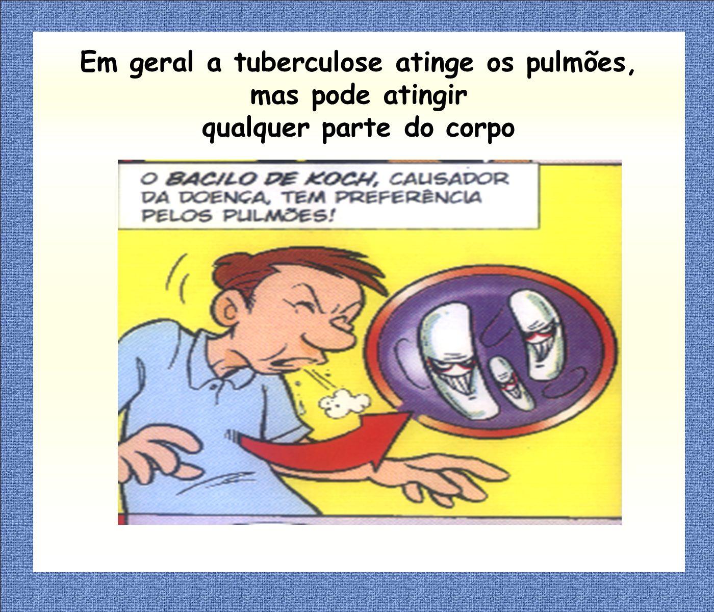 A tuberculose é transmitida pelo ar quando o doente tosse, fala ou espirra!