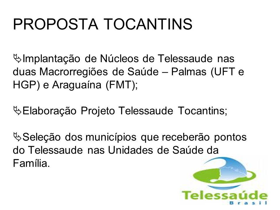 PROPOSTA TOCANTINS Implantação de Núcleos de Telessaude nas duas Macrorregiões de Saúde – Palmas (UFT e HGP) e Araguaína (FMT); Elaboração Projeto Tel