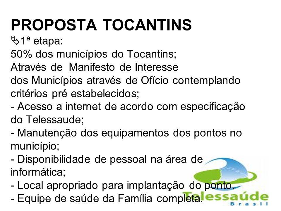 PROPOSTA TOCANTINS 1ª etapa: 50% dos municípios do Tocantins; Através de Manifesto de Interesse dos Municípios através de Ofício contemplando critério