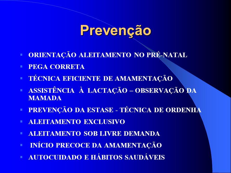 Prevenção ORIENTAÇÃO ALEITAMENTO NO PRÉ-NATAL PEGA CORRETA TÉCNICA EFICIENTE DE AMAMENTAÇÃO ASSISTÊNCIA À LACTAÇÃO – OBSERVAÇÃO DA MAMADA PREVENÇÃO DA ESTASE - TÉCNICA DE ORDENHA ALEITAMENTO EXCLUSIVO ALEITAMENTO SOB LIVRE DEMANDA INÍCIO PRECOCE DA AMAMENTAÇÃO AUTOCUIDADO E HÁBITOS SAUDÁVEIS