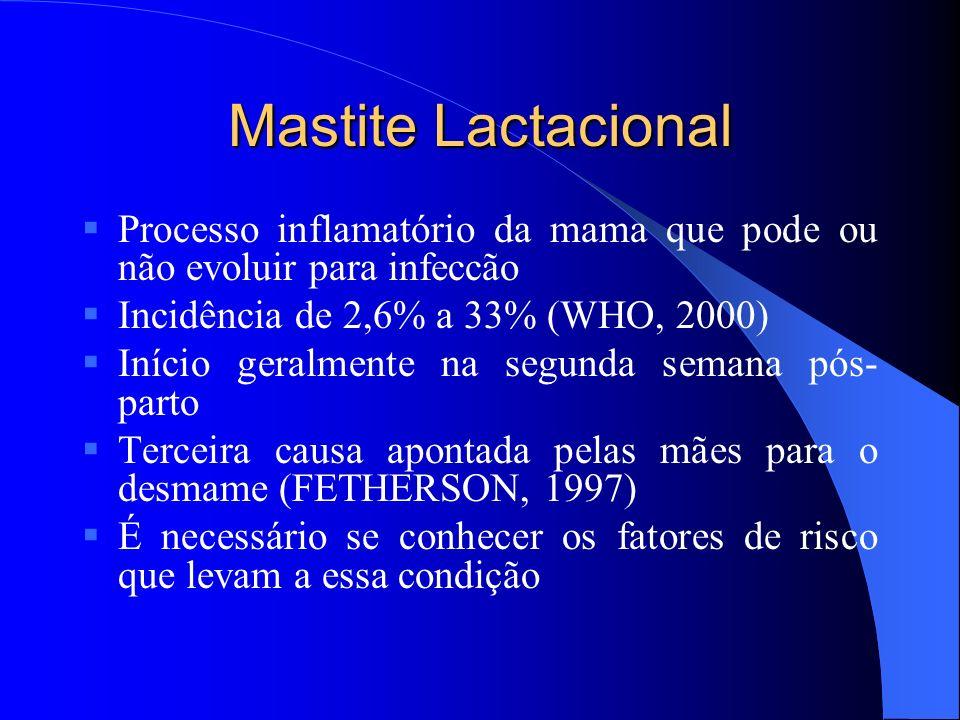 Mastite Lactacional Processo inflamatório da mama que pode ou não evoluir para infeccão Incidência de 2,6% a 33% (WHO, 2000) Início geralmente na segunda semana pós- parto Terceira causa apontada pelas mães para o desmame (FETHERSON, 1997) É necessário se conhecer os fatores de risco que levam a essa condição