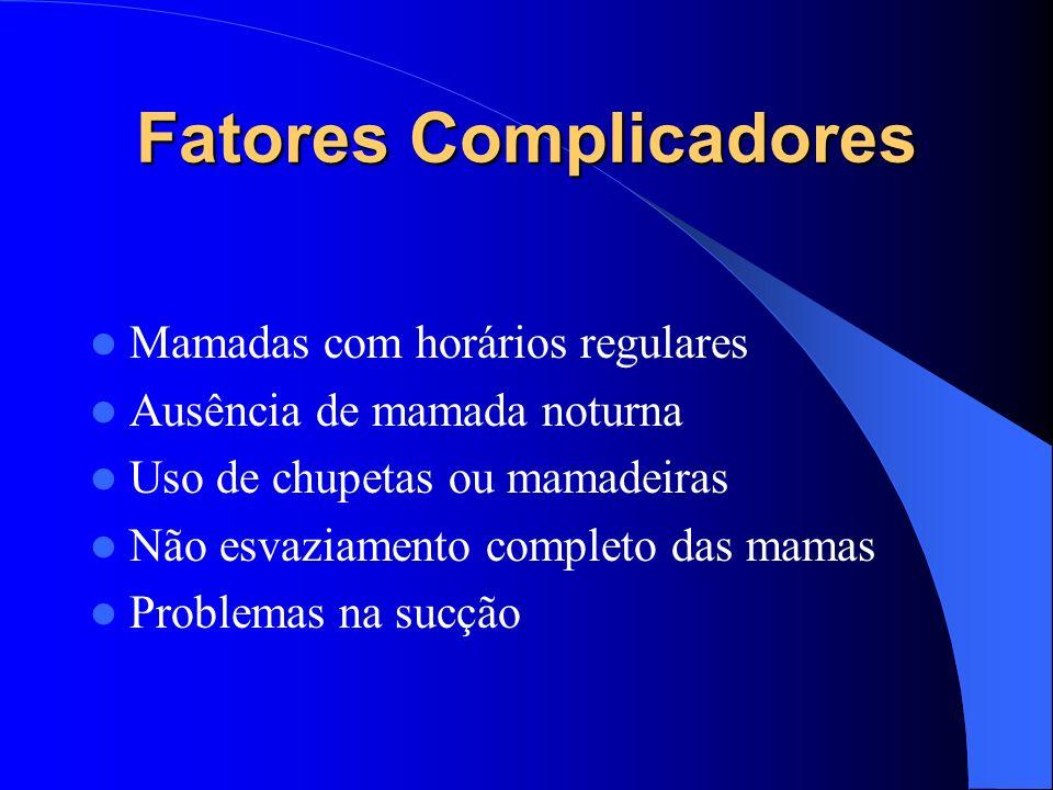 Fatores Complicadores Mamadas com horários regulares Ausência de mamada noturna Uso de chupetas ou mamadeiras Não esvaziamento completo das mamas Problemas na sucção