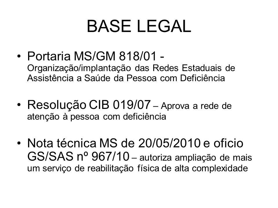 BASE LEGAL Portaria MS/GM 818/01 - Organização/implantação das Redes Estaduais de Assistência a Saúde da Pessoa com Deficiência Resolução CIB 019/07 –