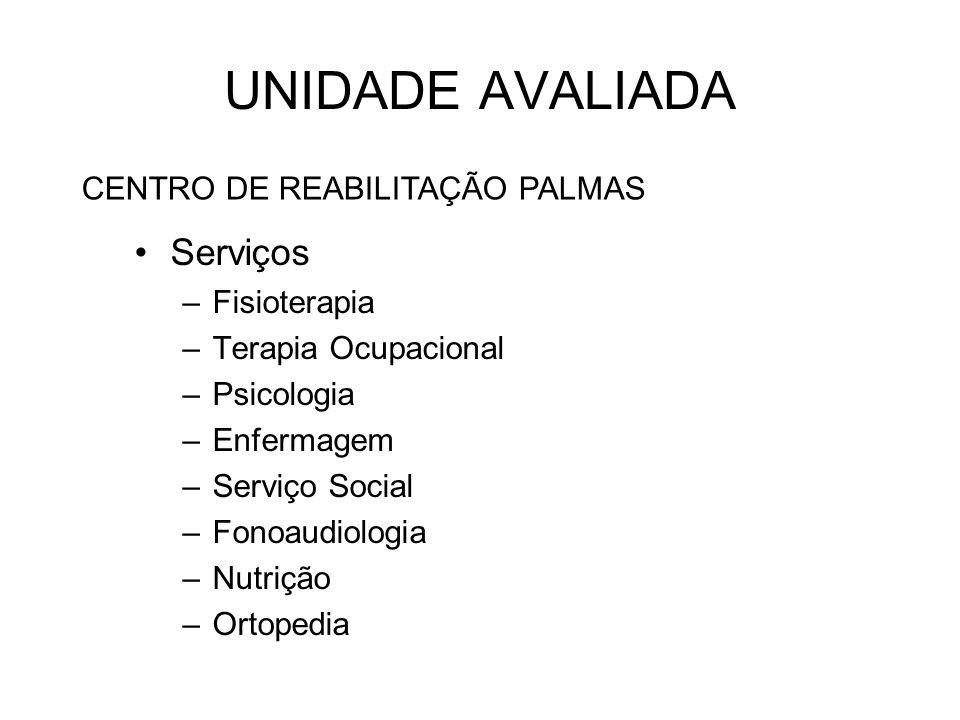 UNIDADE AVALIADA Serviços –Fisioterapia –Terapia Ocupacional –Psicologia –Enfermagem –Serviço Social –Fonoaudiologia –Nutrição –Ortopedia CENTRO DE RE
