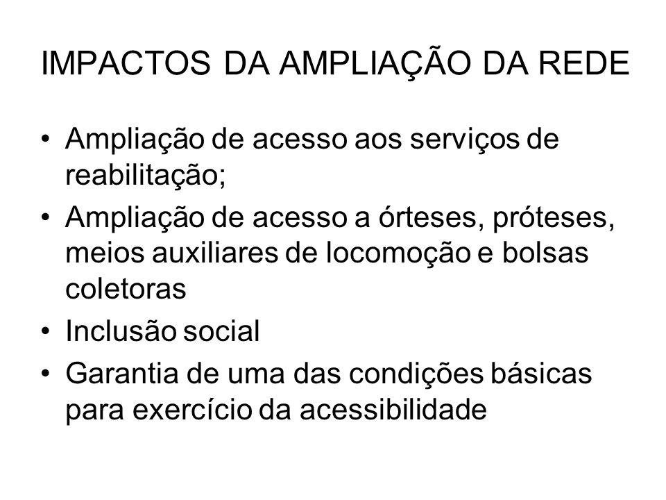 IMPACTOS DA AMPLIAÇÃO DA REDE Ampliação de acesso aos serviços de reabilitação; Ampliação de acesso a órteses, próteses, meios auxiliares de locomoção