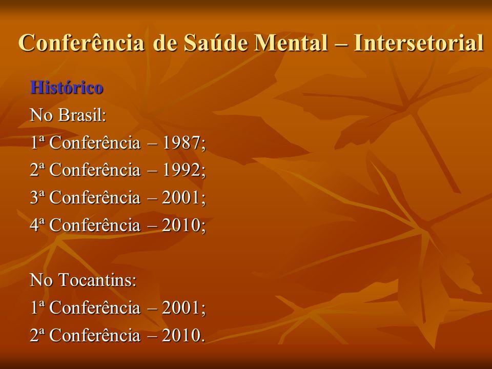 Conferência de Saúde Mental – Intersetorial Histórico No Brasil: 1ª Conferência – 1987; 2ª Conferência – 1992; 3ª Conferência – 2001; 4ª Conferência –