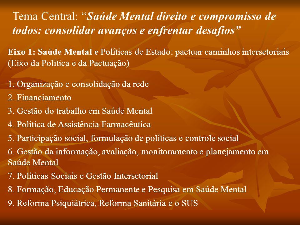Tema Central: Saúde Mental direito e compromisso de todos: consolidar avanços e enfrentar desafios Eixo 1: Saúde Mental e Políticas de Estado: pactuar