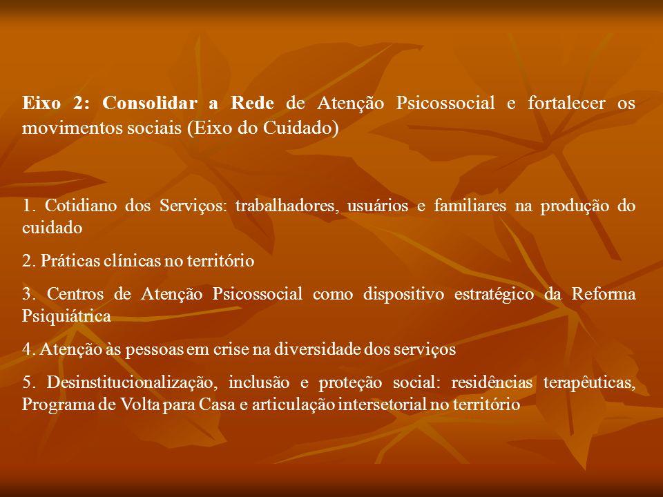 Eixo 2: Consolidar a Rede de Atenção Psicossocial e fortalecer os movimentos sociais (Eixo do Cuidado) 1. Cotidiano dos Serviços: trabalhadores, usuár