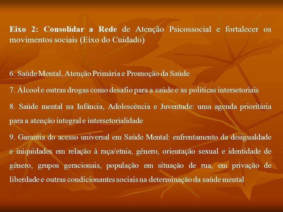Eixo 2: Consolidar a Rede de Atenção Psicossocial e fortalecer os movimentos sociais (Eixo do Cuidado) 6. Saúde Mental, Atenção Primária e Promoção da